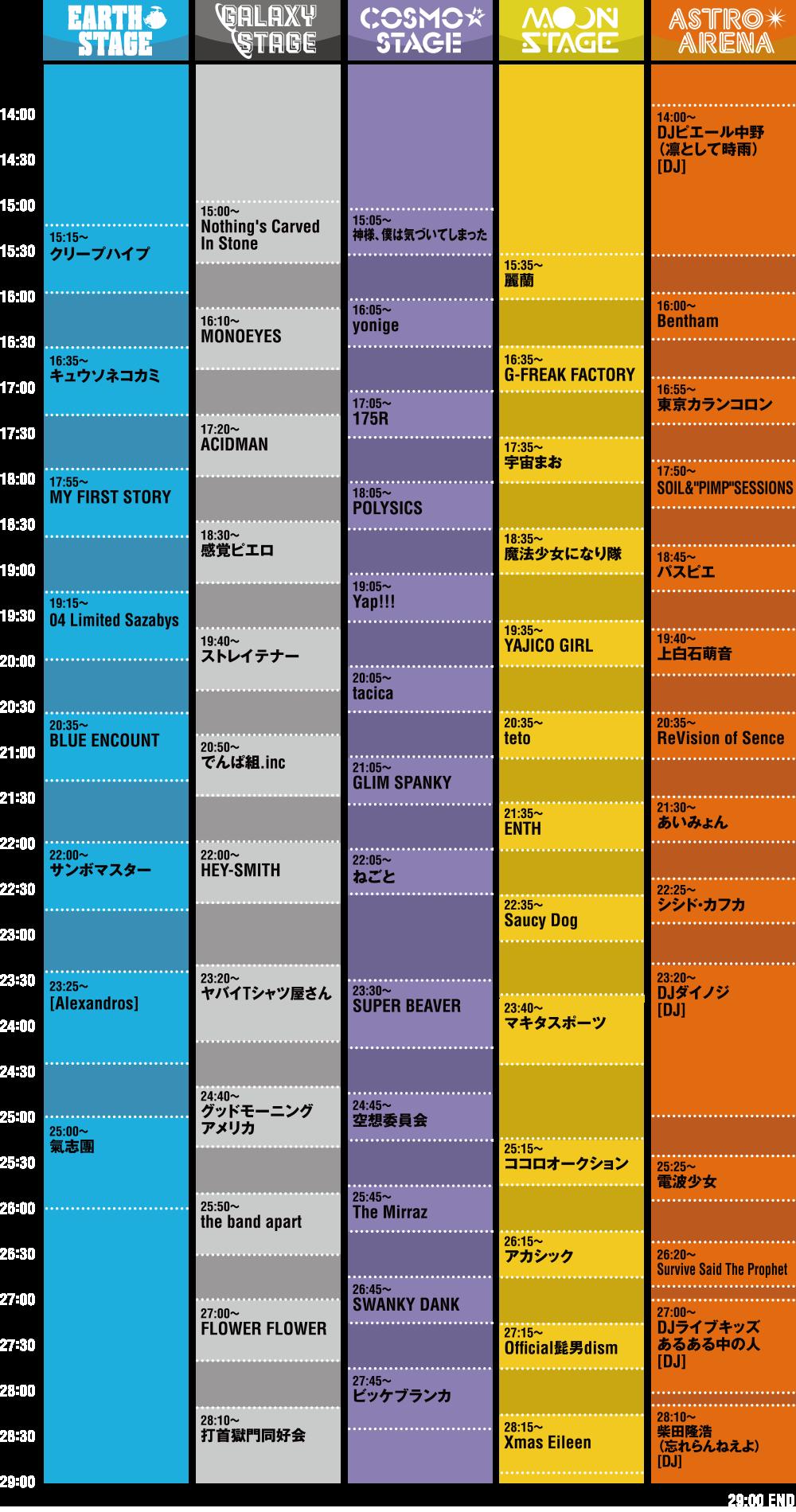 cdj1617-1231