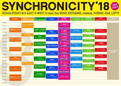 4/7(土)「SYNCHRONICITY'18」タイムテーブル&最終ラインナップ発表